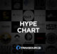 TRX Hype Chart October 11th 2021